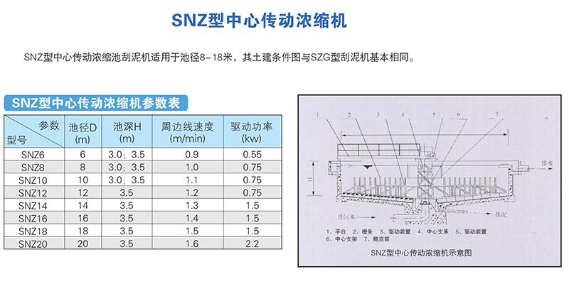 SNZ型中心传动浓缩机